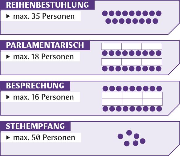 Bestuhlung Seminarraum Basis in der Stadthalle Sigmaringen als Schaubild